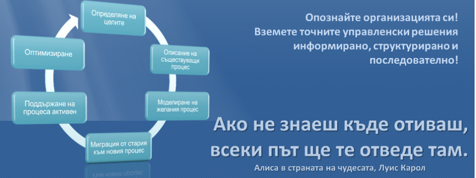 Business-Process-Mangement-02b