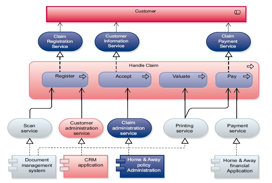 EA-chart-01